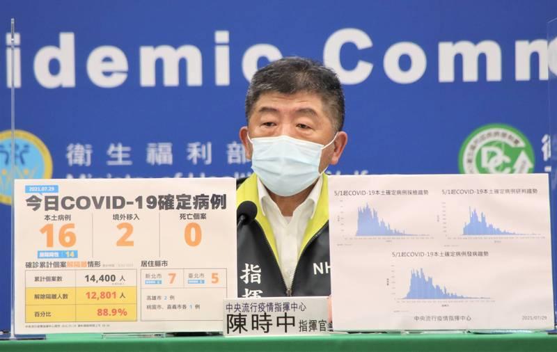 指揮中心指揮官陳時中今(29日)宣布,合法停居留但無健保卡的外籍人士,即起可比照國人,到「COVID-19疫苗施打意願登記與預約系統」進行意願登記。(圖由指揮中心提供)