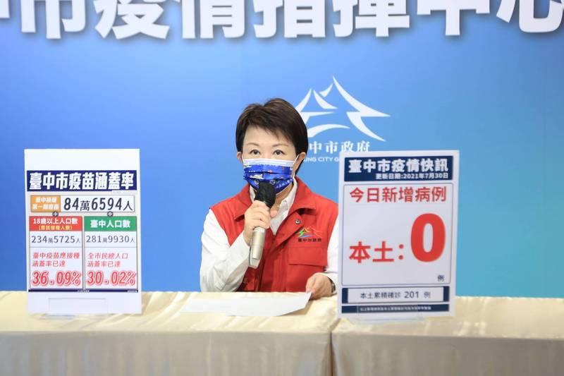 台中天天防疫記者會「完結篇」,盧秀燕宣佈明起回歸拚市政。(圖:市府提供)