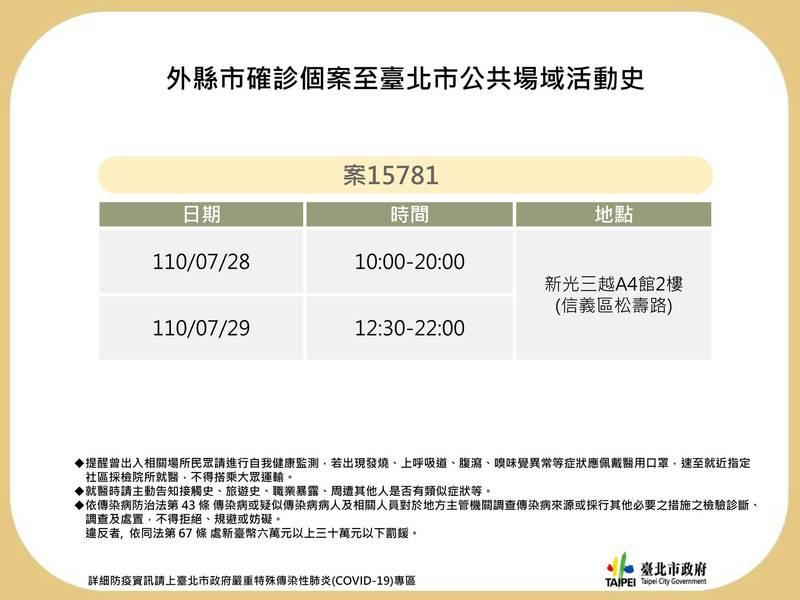 台北市政府衛生局公布確診者足跡。(衛生局提供)