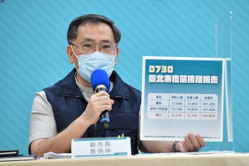 台北市副市長蔡炳坤說,疫苗由中央整體調派,我們提出第二劑施打需求量,時間很快就都到了,盼中央早點研議。(台北市政府提供)