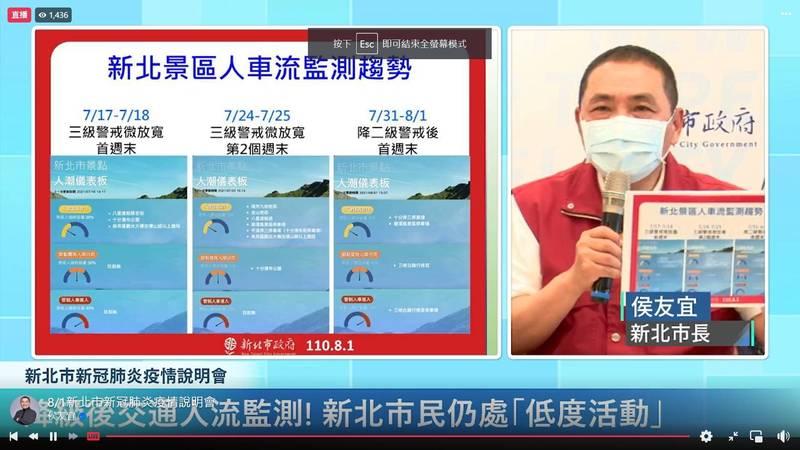 新北市長侯友宜說明連續3週風景區的人流與車流概況。(取自網路直播畫面)(記者賴筱桐攝)