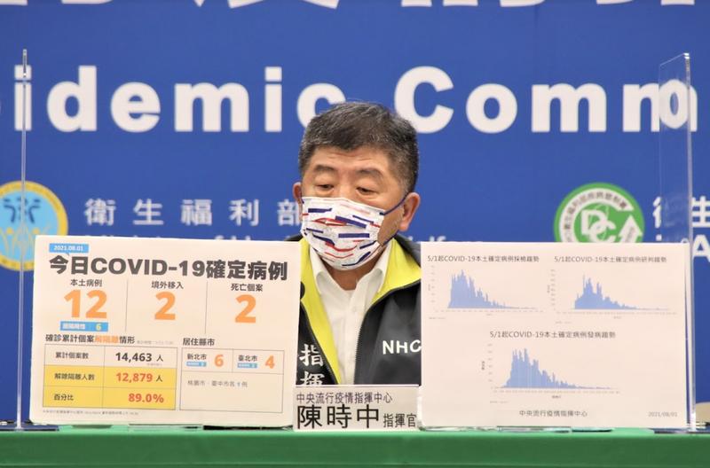 中央流行疫情指揮中心指揮官陳時中今提醒,沒有任何疫苗可達100%保護力,仍要靠多重防疫才能阻絕病毒。(指揮中心提供)