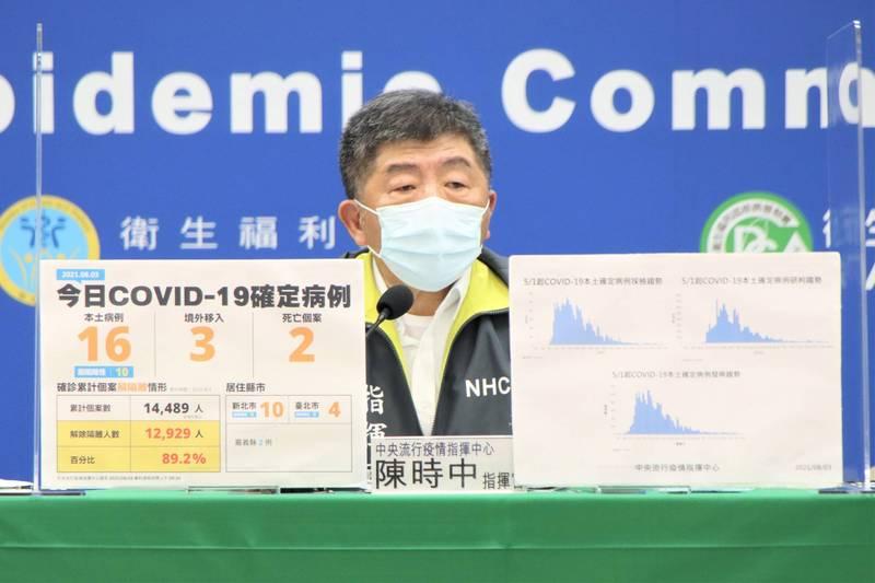 台積電、永齡基金會和鴻海共同採購1500萬劑輝瑞BNT武漢肺炎疫苗,指揮中心指揮官陳時中今天表示,今天就會完成BNT疫苗的緊急使用授權(EUA)。(圖由指揮中心提供)