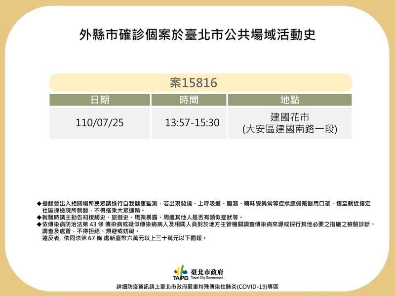 台北市政府今公布外縣市的案15816於7月25日下午造訪建國花市,當天還有600多名民眾進場,已透過實聯制發送給600多人自主健康管理,並匡列當天48個攤位。(記者鄭名翔攝)