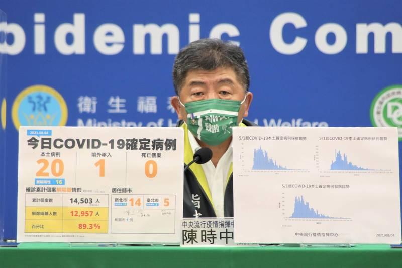 指揮中心指揮官陳時中今天表示,目前高端已有4批、26.5萬劑完成檢驗封緘,10批檢驗中、8批待補資料,預計8月下旬有機會完成檢驗開打。(圖由指揮中心提供)