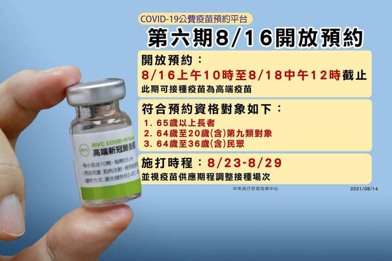 中央流行疫情指揮中心表示,武漢肺炎疫苗接種將於16日開放預約第6輪接種。(指揮中心提供、法新社,本報合成)