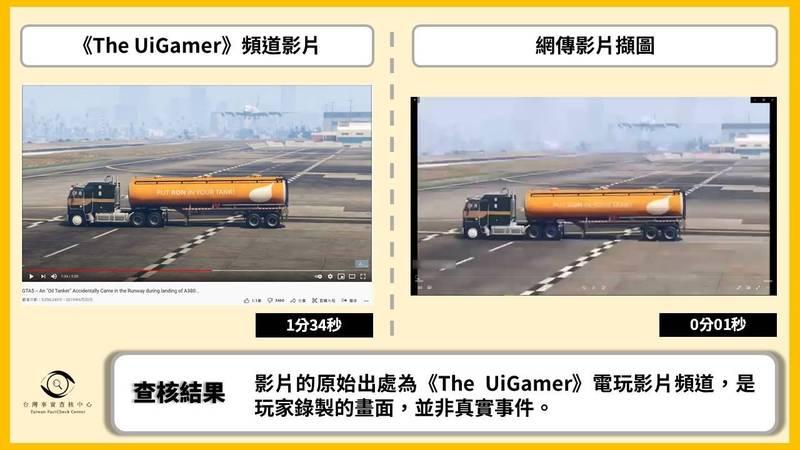 經查證,網傳影片為遊戲畫面,非真實場景。(圖片擷取自「台灣事實查核中心」)