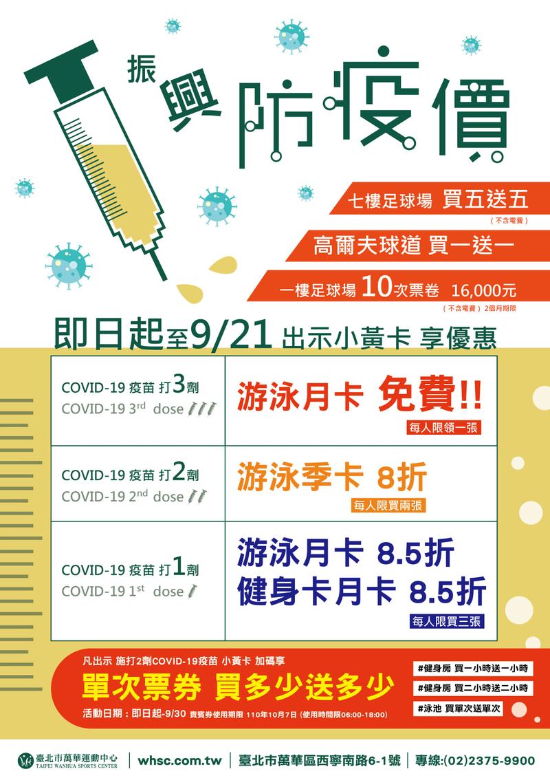 台北市萬華運動中心推出免費游泳好康活動,但條件是必需打完3劑疫苗,引起網友熱烈討論。(圖擷取自PTT)