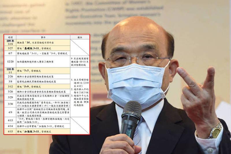 行政院長蘇貞昌將率行政團隊進行國籍航空機組員隔離「3+11」決策過程專案報告並備質詢。(資料照,本報合成)