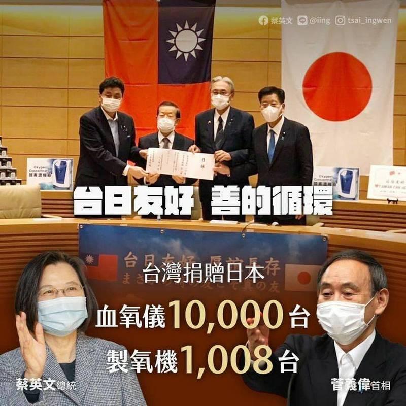 總統蔡英文表示,贈日本首波血氧儀很快啟運,台日友好絕對是深刻印記。(圖取自蔡總統臉書)