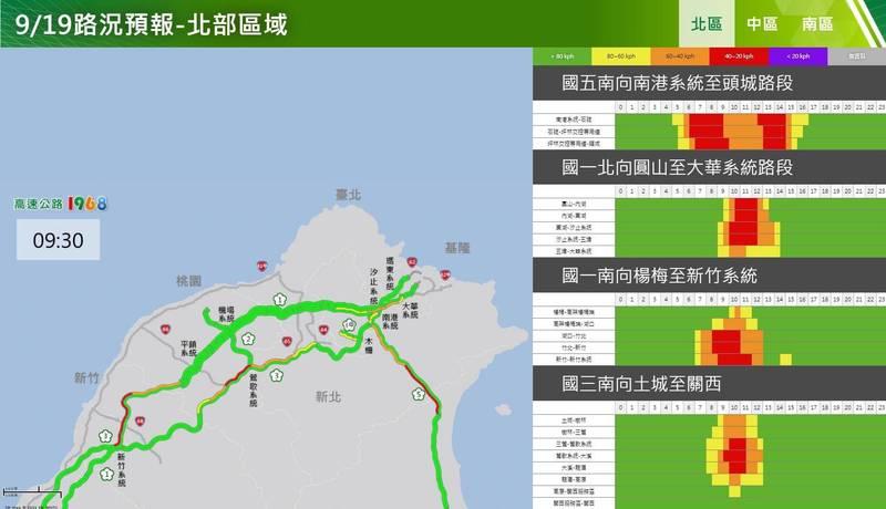 高公局預估今天(19日)北部區域車多或壅塞路段。(高公局提供)