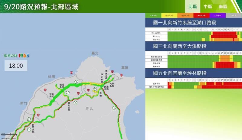 高公局預估今天易壅塞路段包括國五北向宜蘭至坪林路段,預估上午11點起時速僅20至40公里。(高公局提供)