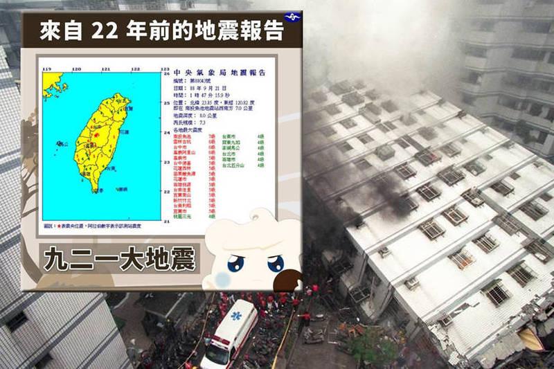 氣象局今在官方臉書貼出「22年前的地震報告」,勾起不少網友對於921大地震的回憶,紛紛留言重現當年景象,直呼「先上下,再左右,好可怕,想到都還會怕」。(圖取自臉書「報地震 - 中央氣象局」、工務局提供;本報合成)