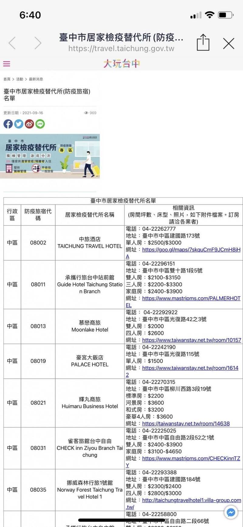 台中市多家防疫旅館資訊己公開,目前住房率7成,有些旅館空房數只有個位數,有的本月滿房。(取自網站)