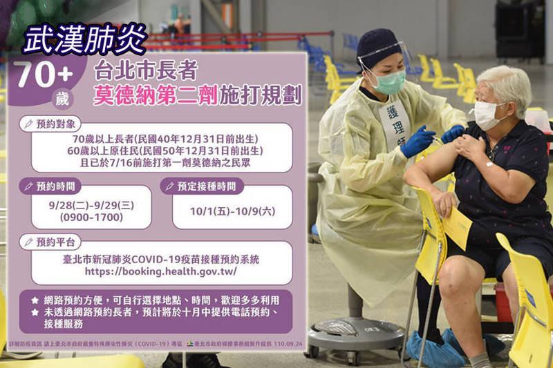 台北市長者莫德納第二劑施打規劃。(北市府提供、資料照;本報合成)