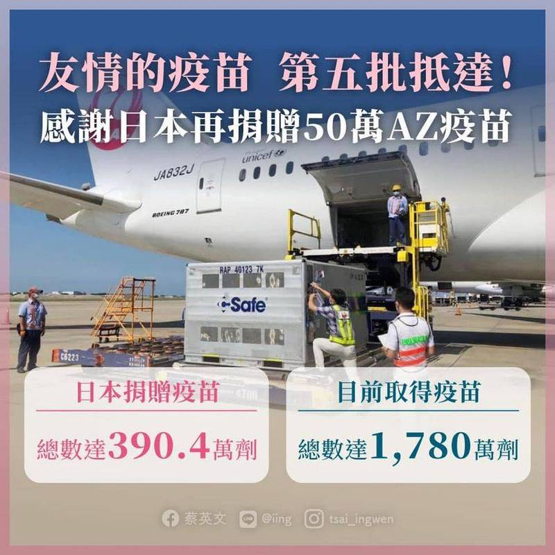 總統蔡英文表示,日本為台灣防疫帶來重要的支持,她要再次表達最深的感謝。(圖取自蔡英文臉書)