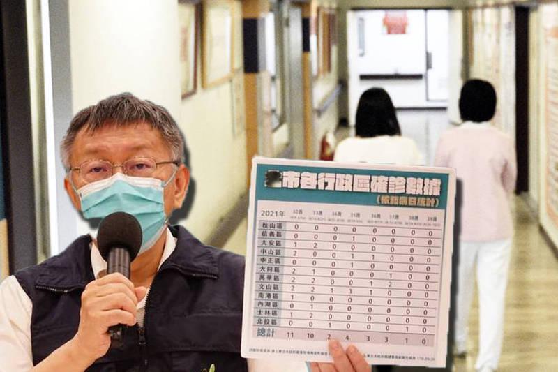 北市自10月1日起開放醫院的加護、安寧、呼吸照護等特殊病房探病,其餘一般病房仍不開放。(資料照,台北市政府提供,本報合成)