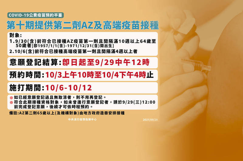 第十輪武肺疫苗接種,預約時間為10月3日上午10時到4日下午4時。(指揮中心、彭博,本報合成)