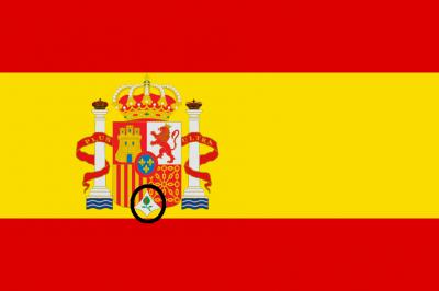 2018世界盃球隊介紹:西班牙