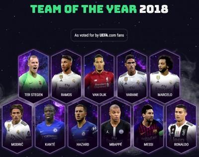 足球》梅西、C羅領銜!2018年度最佳陣容出爐