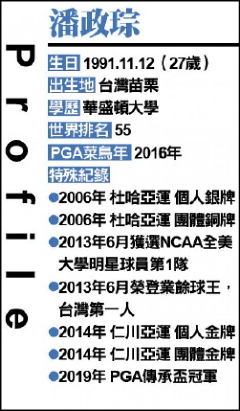 潘政琮洗版PGA 台灣暌違32年再登峰