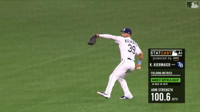 MLB》敢衝本壘試試看!他飆出本季最速雷射肩(影音)