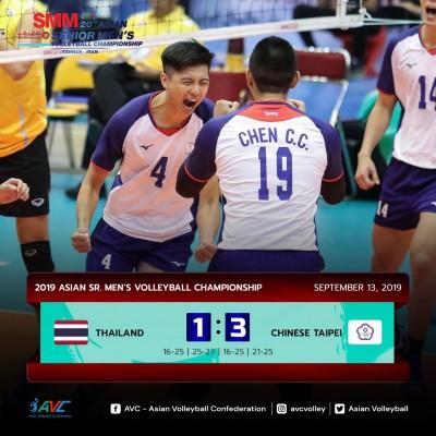 排球》男排亞錦賽登場 台灣隊4局苦勝泰國