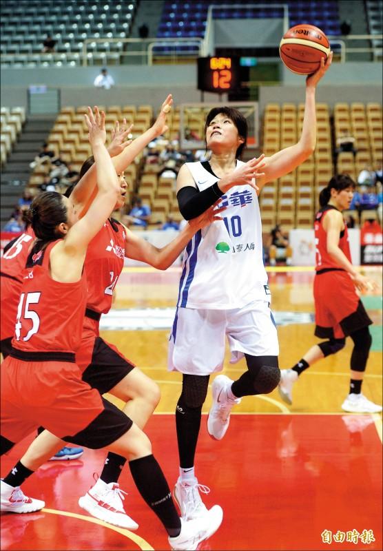 亞洲盃女籃關鍵戰 我今晚抗韓