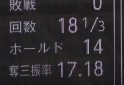 日職》育成出身的軟銀洋投超殺 奪三振率高達17!(影音)