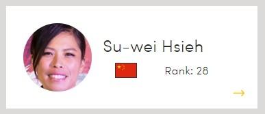 紐西蘭奧克蘭女網賽官網的選手介紹,將寶島一姊國旗誤植中國五星旗。(擷取自奧克蘭女網賽官網)