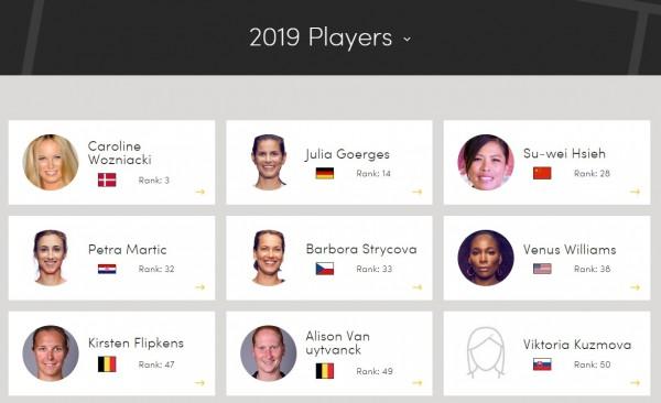 台灣女網一姊謝淑薇將以紐西蘭奧克蘭女網賽展開新賽季,官網卻將世界女單排名高居28名的寶島一姊國旗誤植中國五星旗。(擷取自奧克蘭女網賽官網)