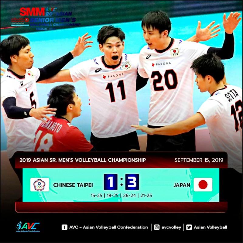 日本昨雖擊敗台灣,但被台灣拿下1局。(取自AVC臉書)