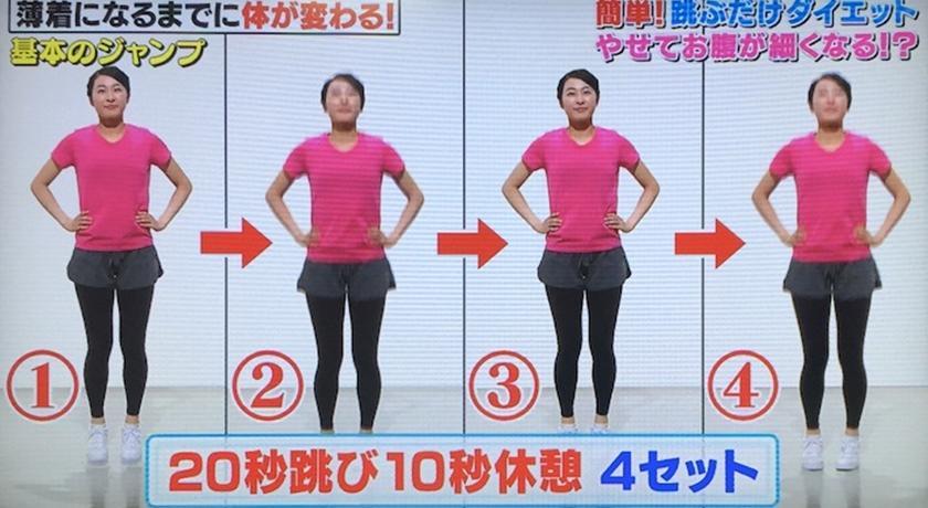 一天兩分鐘「跳躍減肥」日本爆紅!專家:效果比跑步更好!