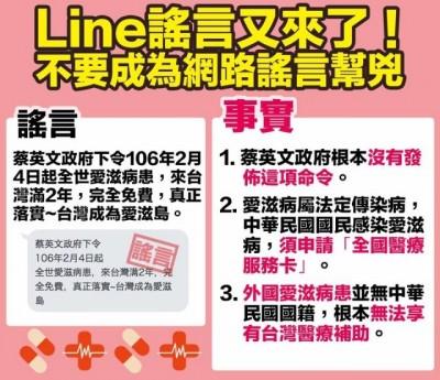 Mygopen》【假LINE】中裕製藥、健保?同婚一定要過的原因?愛滋病謠言
