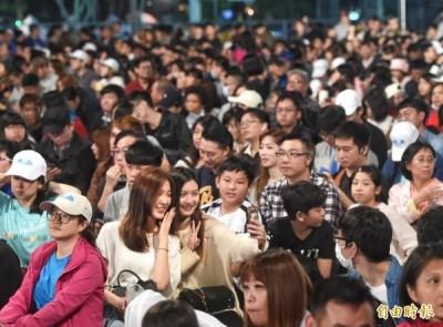 林濁水觀點》台灣認同飛升;統、中間派政黨前途黯淡