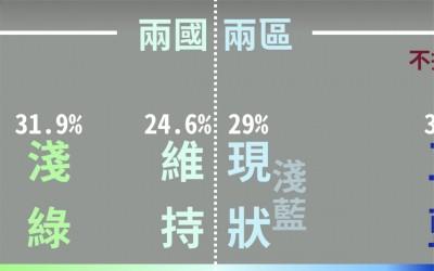 菜市場政治學》一個「維持現狀」各自表述?台灣人怎麼看自己和中國的關係