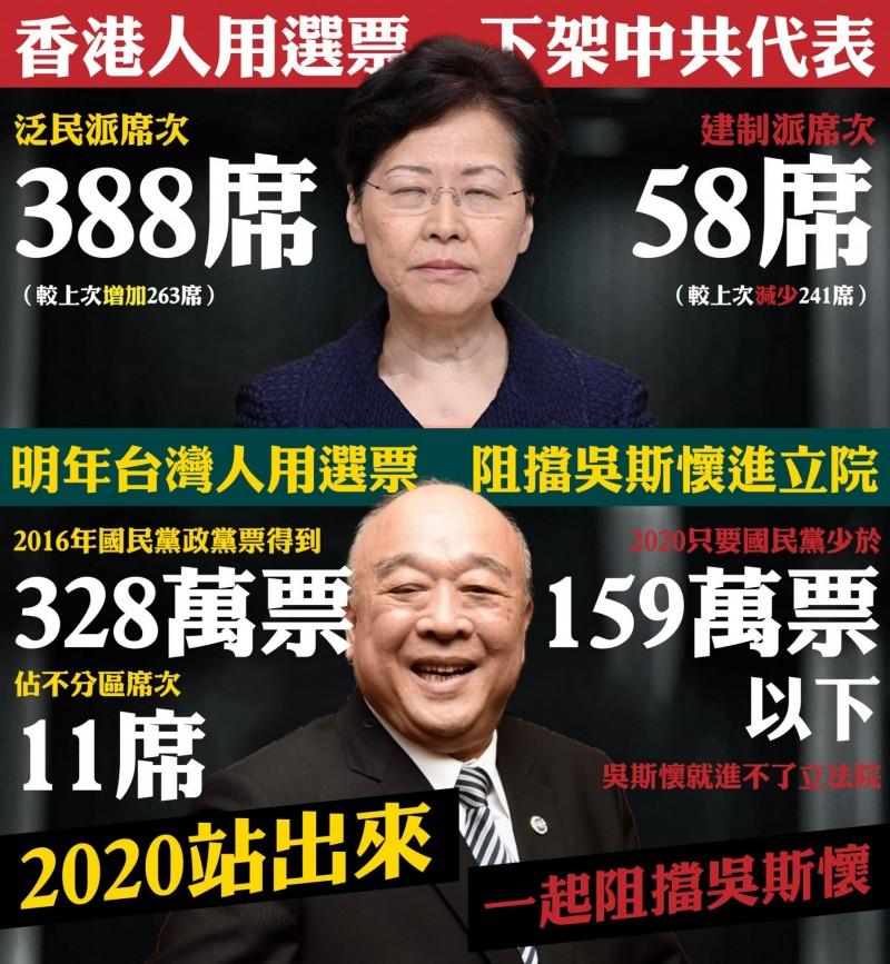 台灣人能不能像香港人一樣團結?