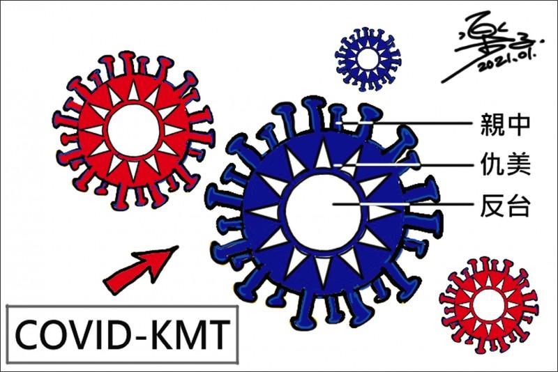 KMT病毒